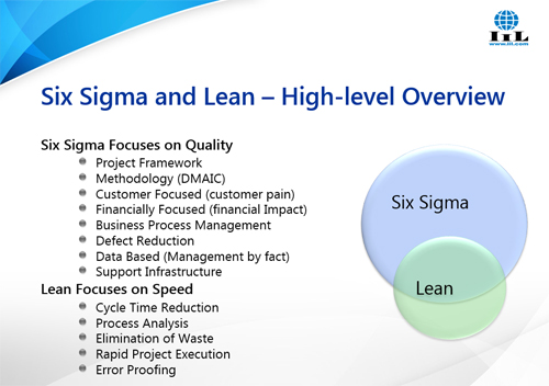 lean.six.sigma.slide