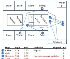 spagheeti diagram
